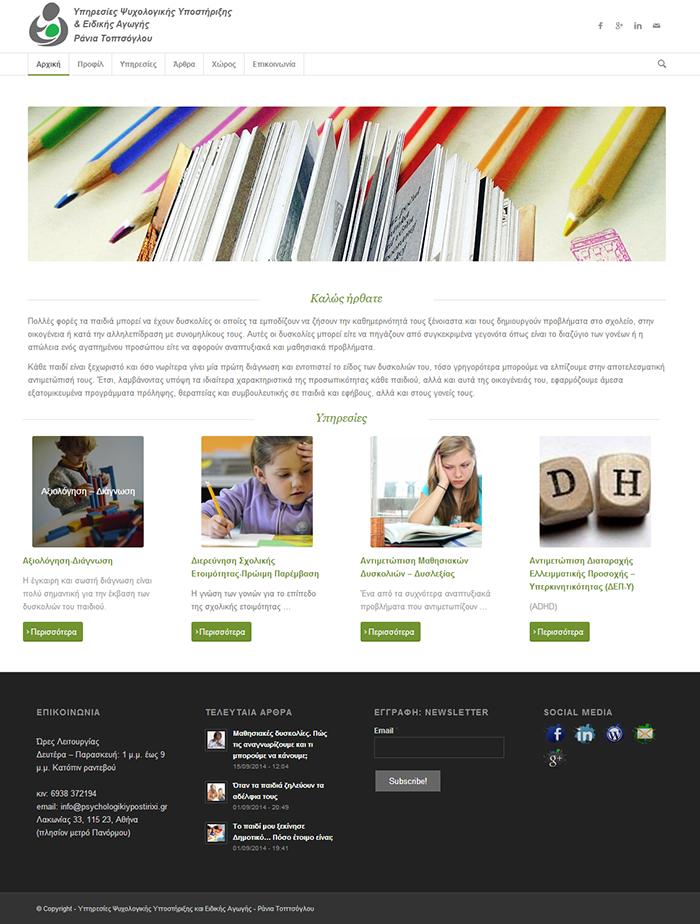 Project: Rania Toptsoglou - Innovative Frog - Web Design & Web Apps